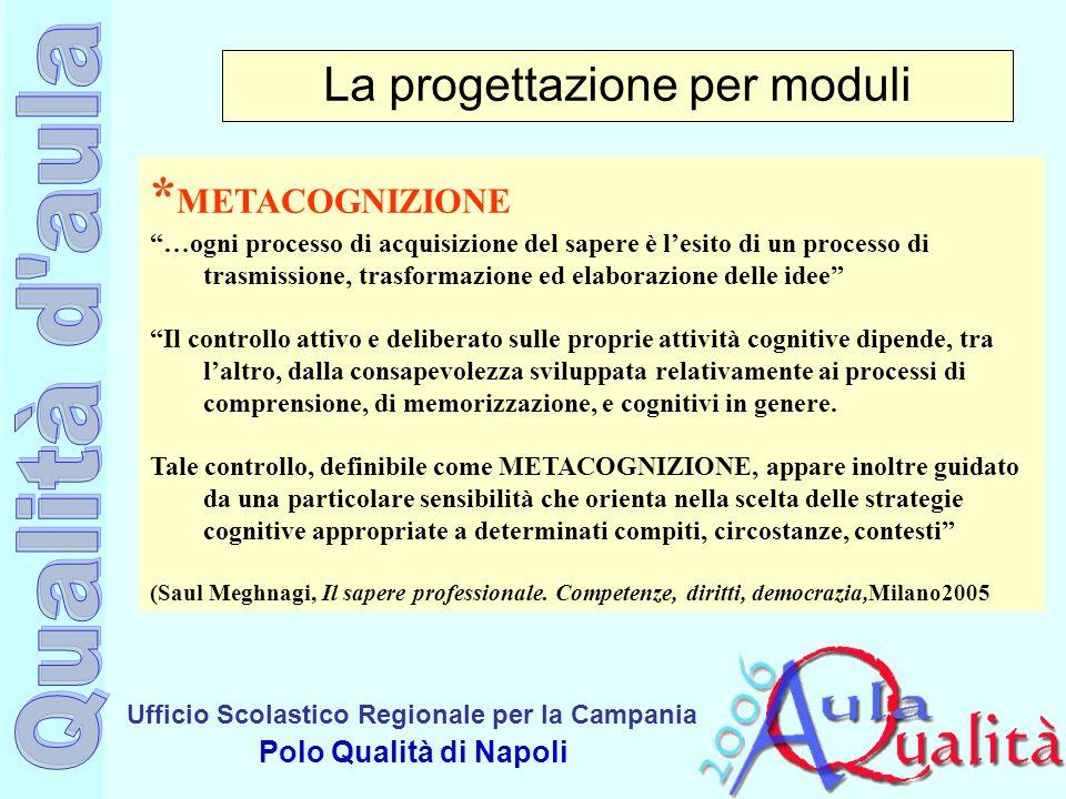 Ufficio Scolastico Regionale per la Campania Polo Qualità di Napoli La progettazione per moduli * METACOGNIZIONE …ogni processo di acquisizione del sa