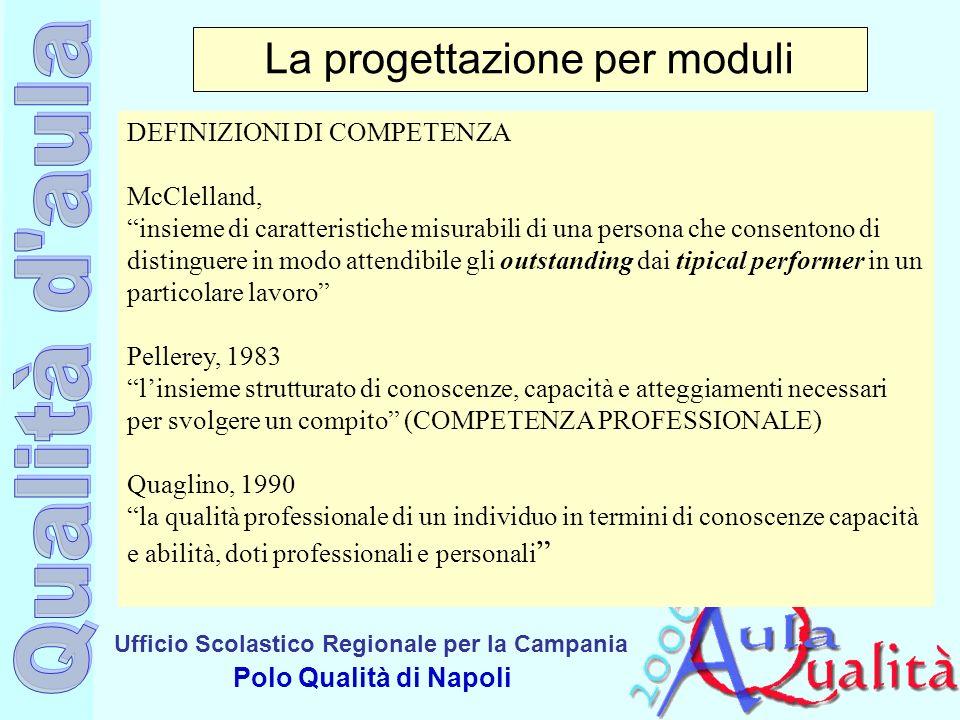 Ufficio Scolastico Regionale per la Campania Polo Qualità di Napoli La progettazione per moduli DEFINIZIONI DI COMPETENZA McClelland, insieme di carat