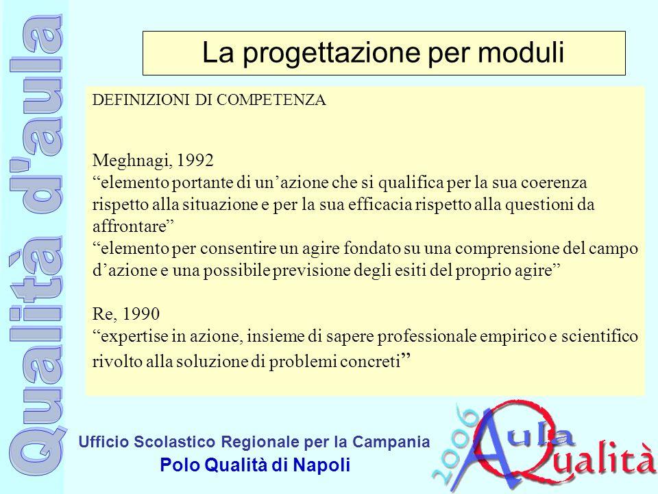 Ufficio Scolastico Regionale per la Campania Polo Qualità di Napoli La progettazione per moduli DEFINIZIONI DI COMPETENZA Meghnagi, 1992 elemento port