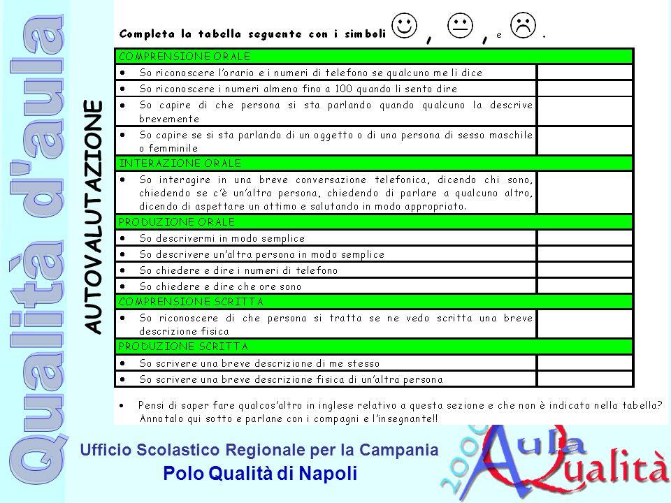 Ufficio Scolastico Regionale per la Campania Polo Qualità di Napoli AUTOVALUTAZIONE