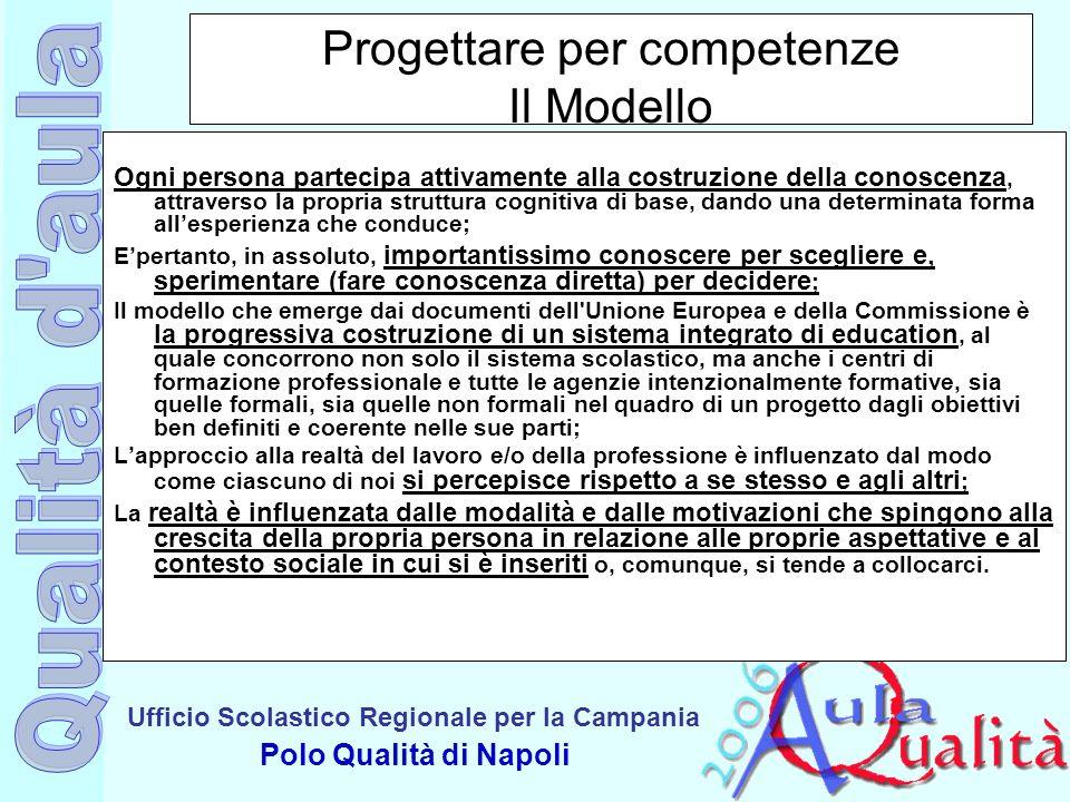Ufficio Scolastico Regionale per la Campania Polo Qualità di Napoli Progettare per competenze Il Modello Ogni persona partecipa attivamente alla costr
