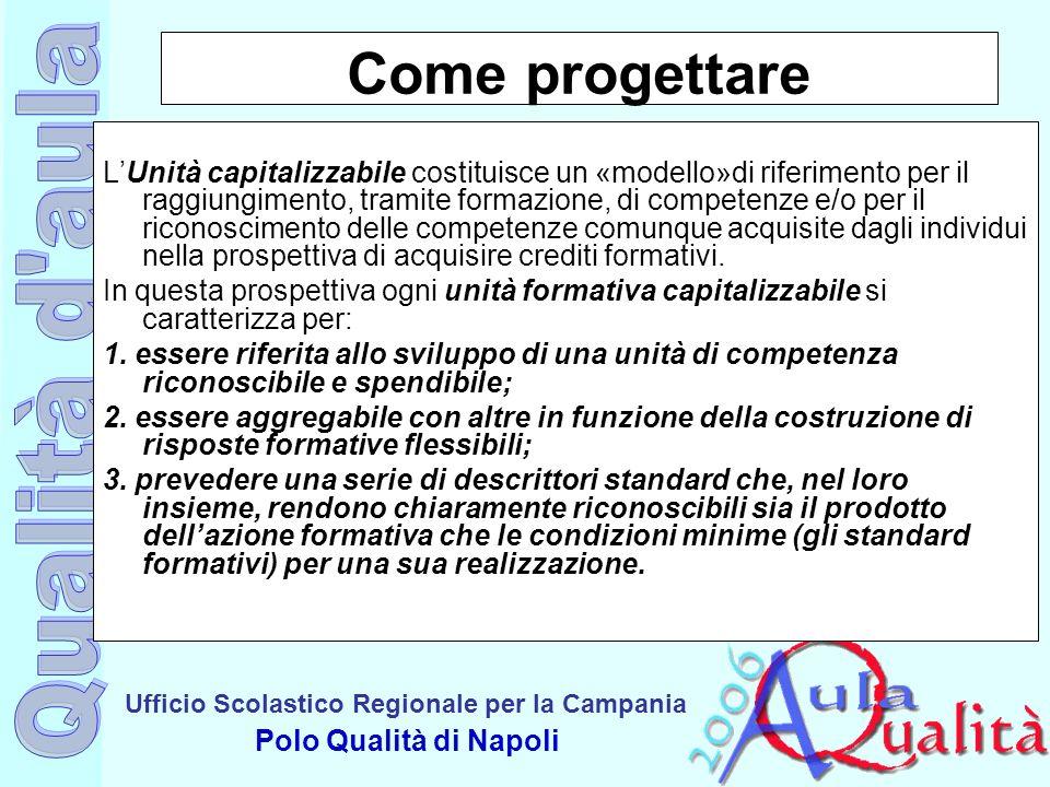 Ufficio Scolastico Regionale per la Campania Polo Qualità di Napoli Come progettare LUnità capitalizzabile costituisce un «modello»di riferimento per