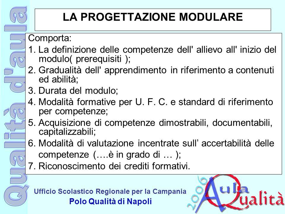 Ufficio Scolastico Regionale per la Campania Polo Qualità di Napoli LA PROGETTAZIONE MODULARE Comporta: 1. La definizione delle competenze dell' allie