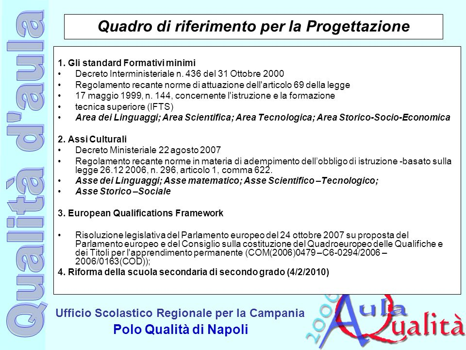 Ufficio Scolastico Regionale per la Campania Polo Qualità di Napoli Quadro di riferimento per la Progettazione 1. Gli standard Formativi minimi Decret