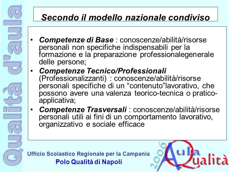 Ufficio Scolastico Regionale per la Campania Polo Qualità di Napoli Secondo il modello nazionale condiviso Competenze di Base : conoscenze/abilità/ris