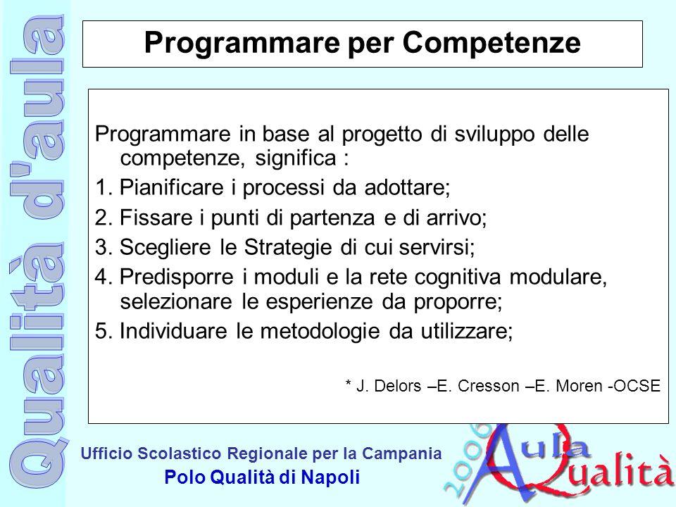 Ufficio Scolastico Regionale per la Campania Polo Qualità di Napoli Programmare per Competenze Programmare in base al progetto di sviluppo delle compe