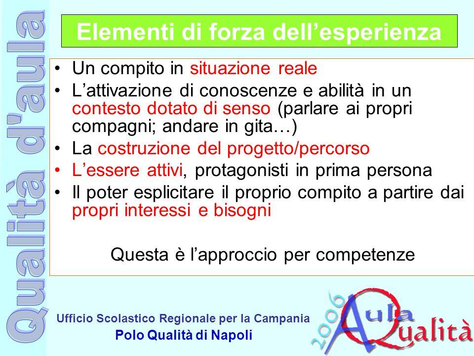 Ufficio Scolastico Regionale per la Campania Polo Qualità di Napoli Partire dalle competenze Es.