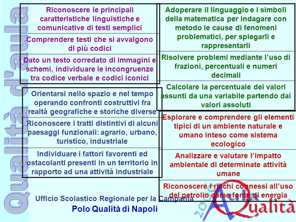 Ufficio Scolastico Regionale per la Campania Polo Qualità di Napoli Riconoscere le principali caratteristiche linguistiche e comunicative di testi sem