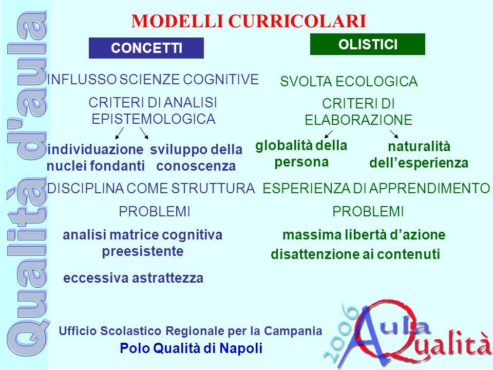 Ufficio Scolastico Regionale per la Campania Polo Qualità di Napoli MODELLI CURRICOLARI OLISTICI SVOLTA ECOLOGICA CRITERI DI ELABORAZIONE globalità de