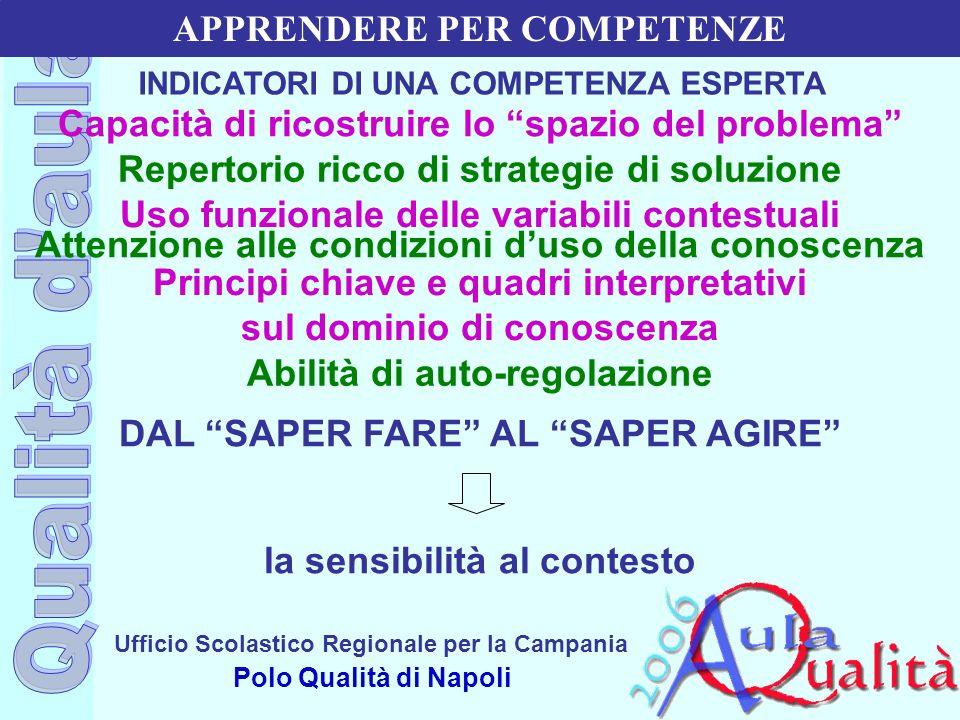 Ufficio Scolastico Regionale per la Campania Polo Qualità di Napoli DAL SAPER FARE AL SAPER AGIRE la sensibilità al contesto Capacità di ricostruire l