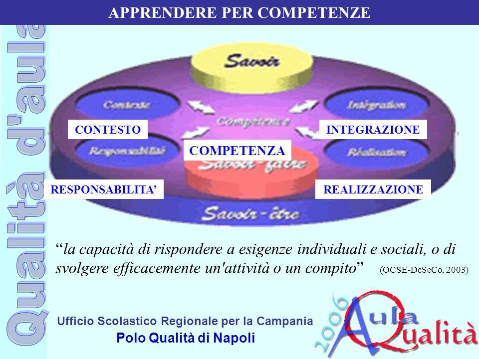 Ufficio Scolastico Regionale per la Campania Polo Qualità di Napoli la capacità di rispondere a esigenze individuali e sociali, o di svolgere efficace