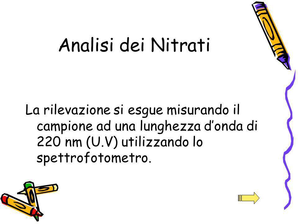 Analisi dei Nitrati La rilevazione si esgue misurando il campione ad una lunghezza donda di 220 nm (U.V) utilizzando lo spettrofotometro.