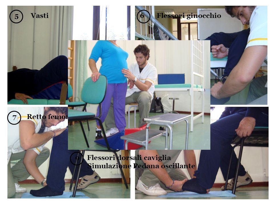 5 Vasti6 Flessori ginocchio 7 Retto femorale 8 Gastrocnemio 9 Flessori dorsali caviglia Simulazione Pedana oscillante