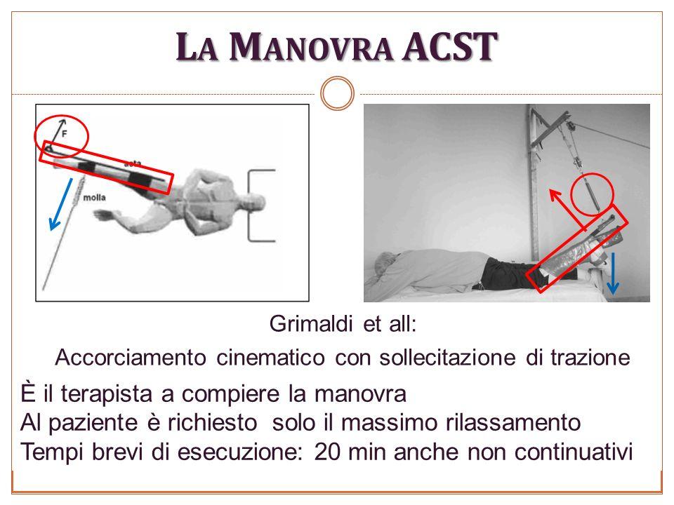 V ALUTAZIONE A CCESSORIA Riposo (3 mesi) T0 Trattamento (1 mese) Trattamento (1 mese) T1 T2 Termine progetto A.F.A.