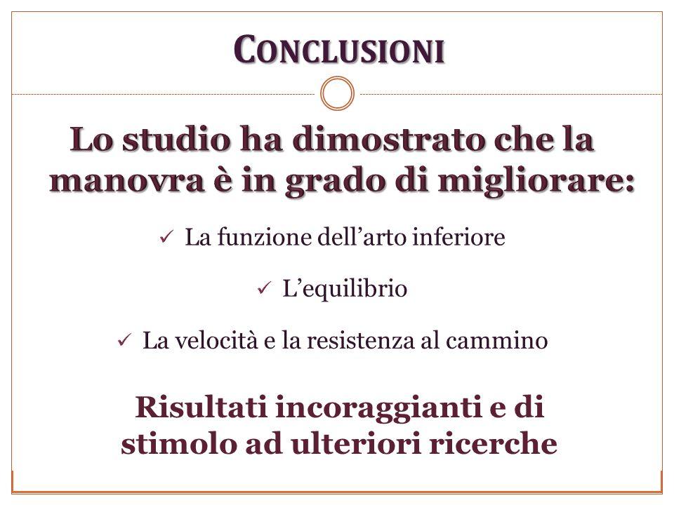 C ONCLUSIONI Foligno 29/11/2010 Università degli studi di Perugia Anno Accademico 2009-2010 Risultati incoraggianti e di stimolo ad ulteriori ricerche