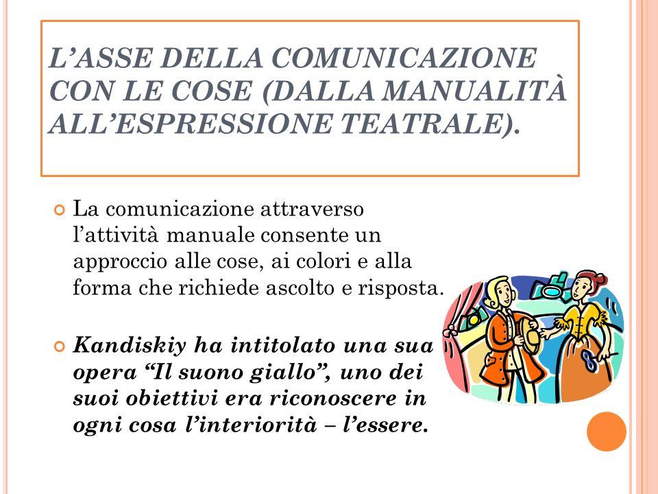 LASSE DELLA COMUNICAZIONE CON LE COSE (DALLA MANUALITÀ ALLESPRESSIONE TEATRALE).