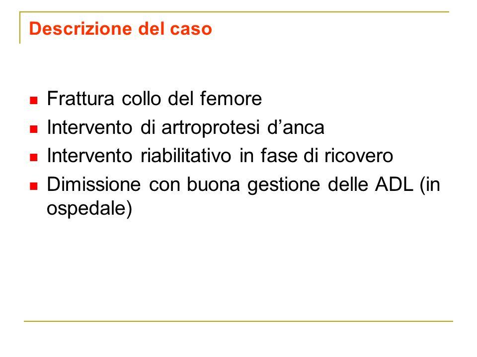 Frattura collo del femore Intervento di artroprotesi danca Intervento riabilitativo in fase di ricovero Dimissione con buona gestione delle ADL (in os