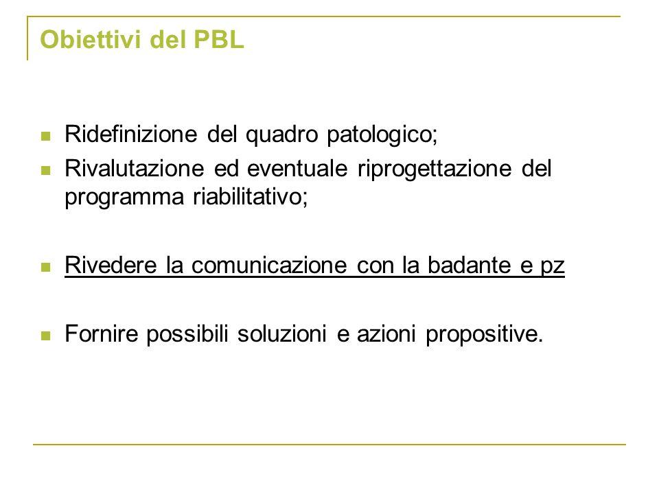 Obiettivi del PBL Ridefinizione del quadro patologico; Rivalutazione ed eventuale riprogettazione del programma riabilitativo; Rivedere la comunicazio