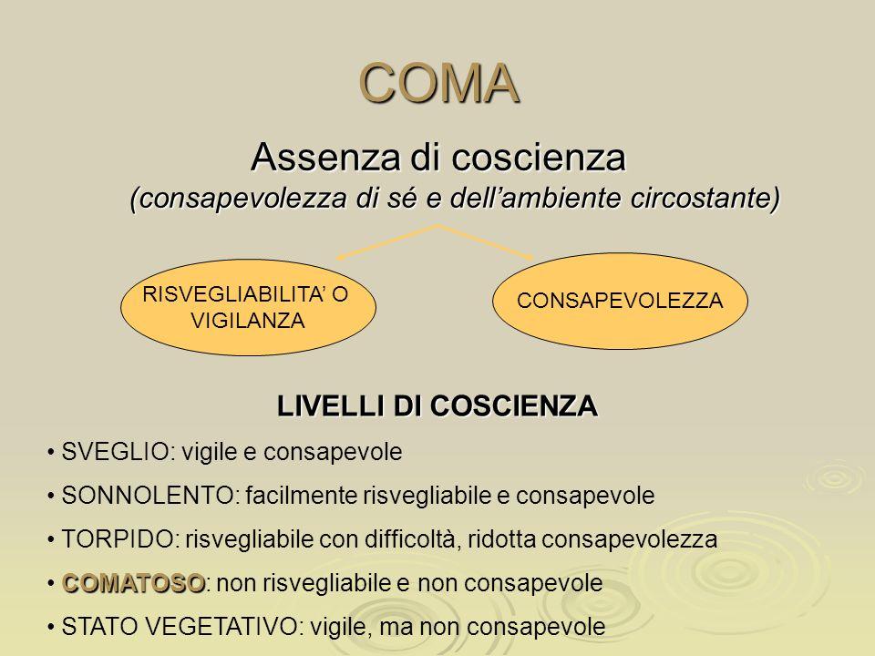 COMA: LE CAUSE 1.TRAUMA CRANICO 2.