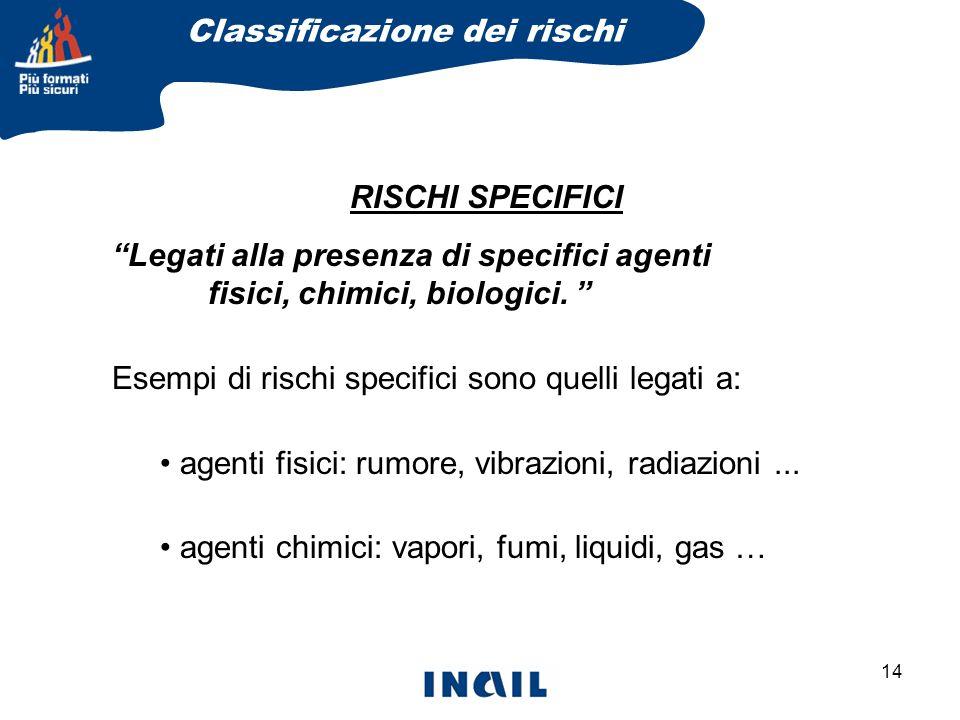14 Classificazione dei rischi RISCHI SPECIFICI Legati alla presenza di specifici agenti fisici, chimici, biologici. Esempi di rischi specifici sono qu