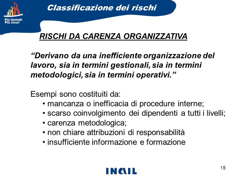 15 Classificazione dei rischi RISCHI DA CARENZA ORGANIZZATIVA Derivano da una inefficiente organizzazione del lavoro, sia in termini gestionali, sia i