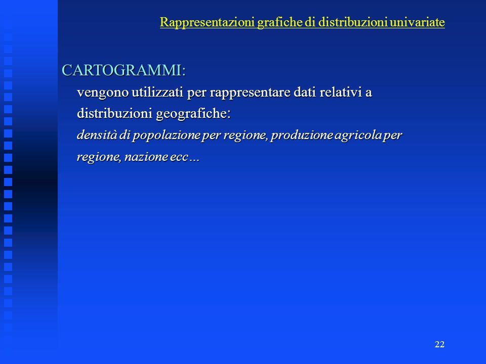 21 Rappresentazioni grafiche di distribuzioni univariate DIAGRAMMA POLARE: viene utilizzato principalmente per rappresentare caratteri relativi a feno