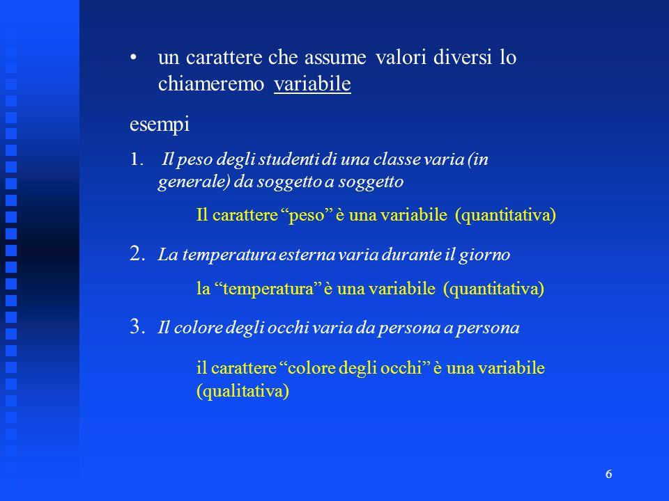 5 Caratteri o tipi di dati Qualitativi - modalità colore degli occhi religione Quantitativi - valori (espressi mediante numeri) statura, peso, durata