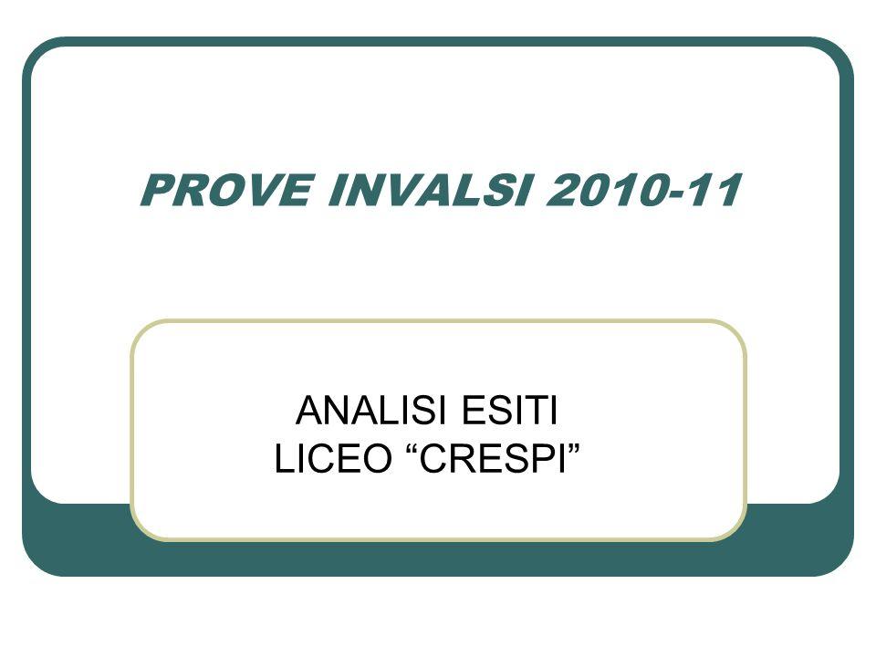 PROVE INVALSI 2010-11 ANALISI ESITI LICEO CRESPI