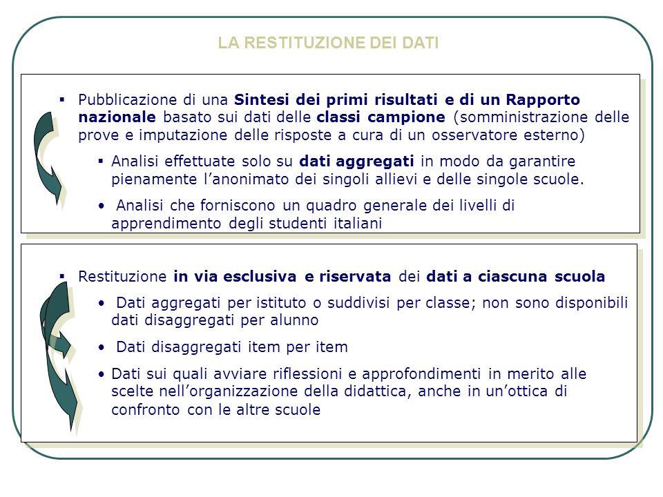 LA RESTITUZIONE DEI DATI Pubblicazione di una Sintesi dei primi risultati e di un Rapporto nazionale basato sui dati delle classi campione (somministr