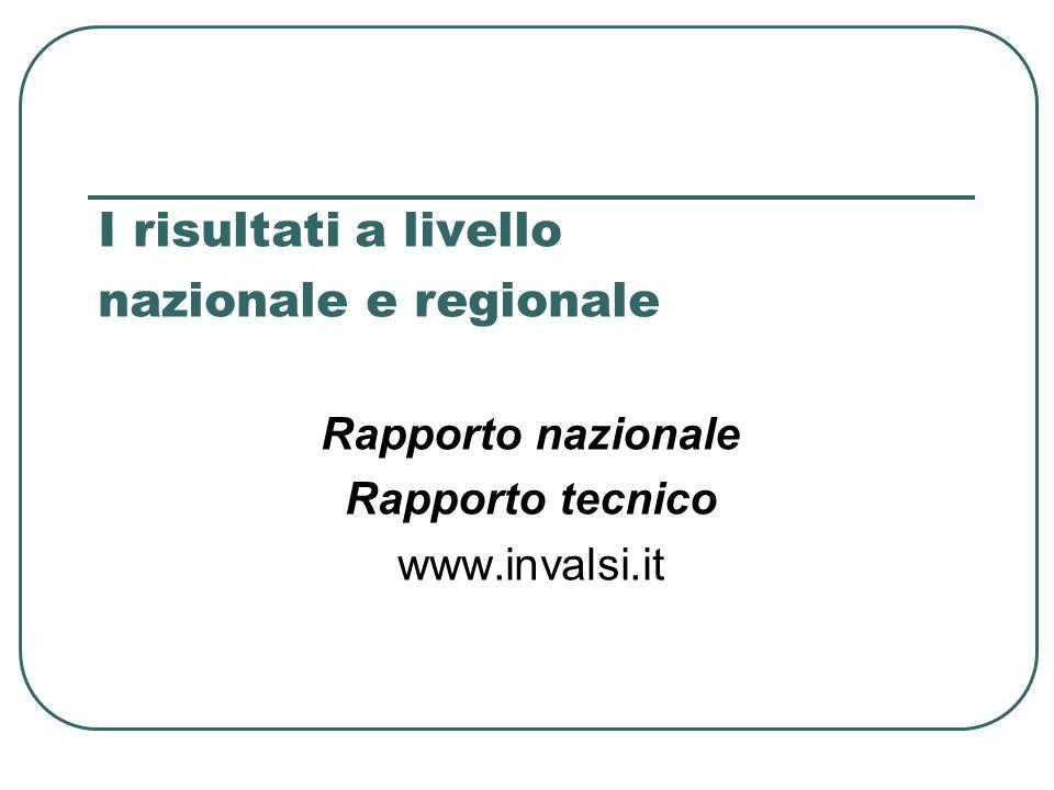 78,3 (italiano) IL RISULTATO DELLE CLASSI RISPETTO AL CONTESTO TERITORIALE (italiano)