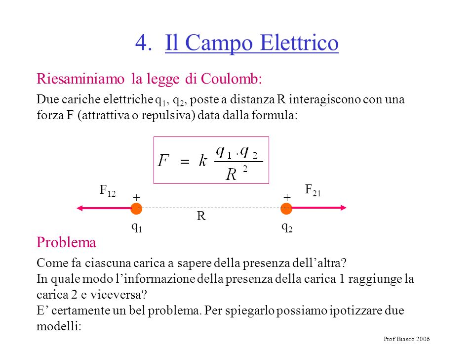 Prof Biasco 2006 4. Il Campo Elettrico Riesaminiamo la legge di Coulomb: Due cariche elettriche q 1, q 2, poste a distanza R interagiscono con una for