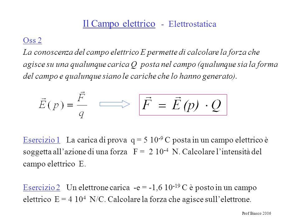 Prof Biasco 2006 Oss 2 La conoscenza del campo elettrico E permette di calcolare la forza che agisce su una qualunque carica Q posta nel campo (qualun