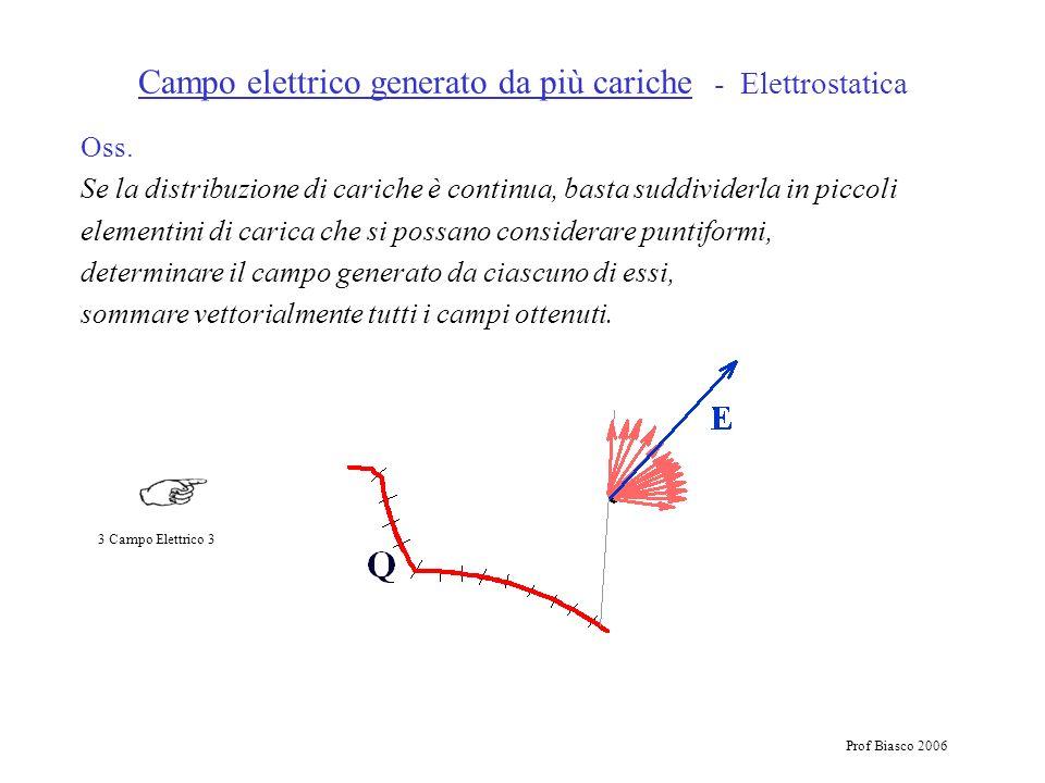 Prof Biasco 2006 Campo elettrico generato da più cariche - Elettrostatica Oss. Se la distribuzione di cariche è continua, basta suddividerla in piccol