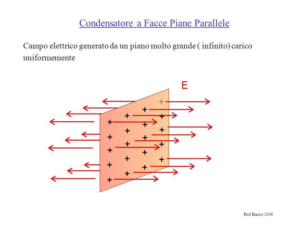 Prof Biasco 2006 Campo elettrico generato da un piano molto grande ( infinito) carico uniformemente Condensatore a Facce Piane Parallele