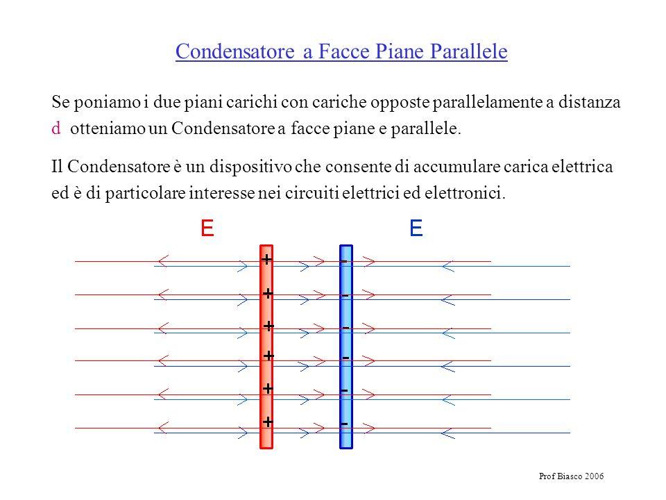 Prof Biasco 2006 Se poniamo i due piani carichi con cariche opposte parallelamente a distanza d otteniamo un Condensatore a facce piane e parallele. I