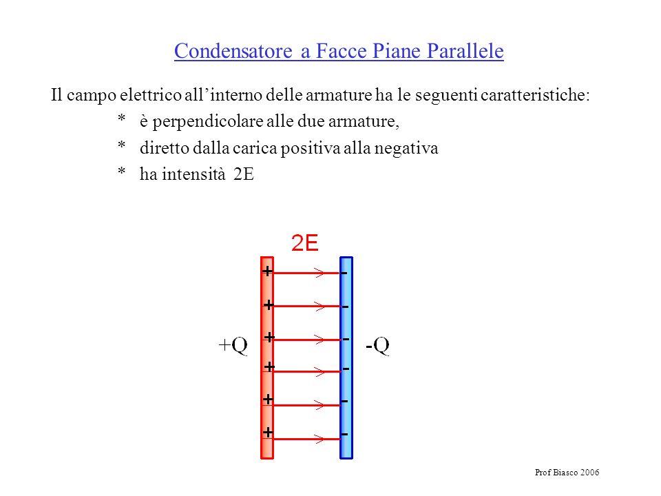 Prof Biasco 2006 Il campo elettrico allinterno delle armature ha le seguenti caratteristiche: * è perpendicolare alle due armature, * diretto dalla ca