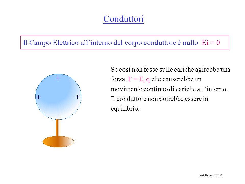 Prof Biasco 2006 Se così non fosse sulle cariche agirebbe una forza F = E i q che causerebbe un movimento continuo di cariche allinterno. Il conduttor