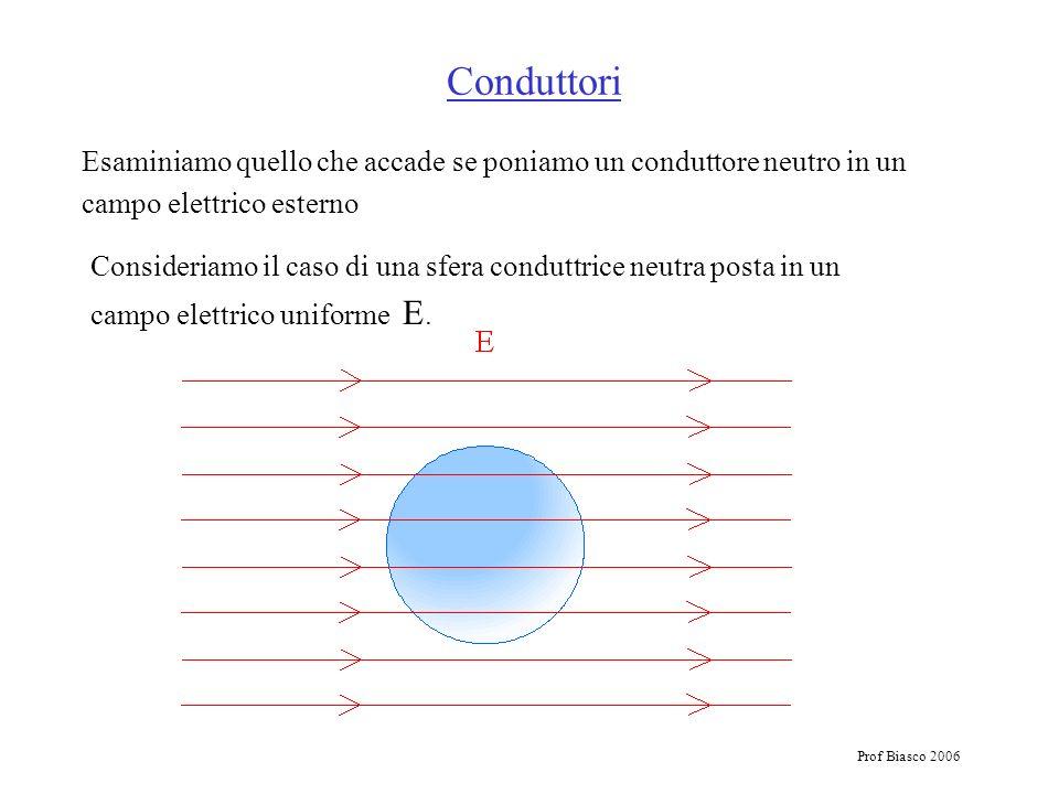 Prof Biasco 2006 Esaminiamo quello che accade se poniamo un conduttore neutro in un campo elettrico esterno Consideriamo il caso di una sfera conduttr