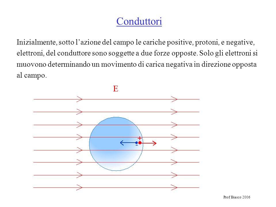 Prof Biasco 2006 Inizialmente, sotto lazione del campo le cariche positive, protoni, e negative, elettroni, del conduttore sono soggette a due forze o