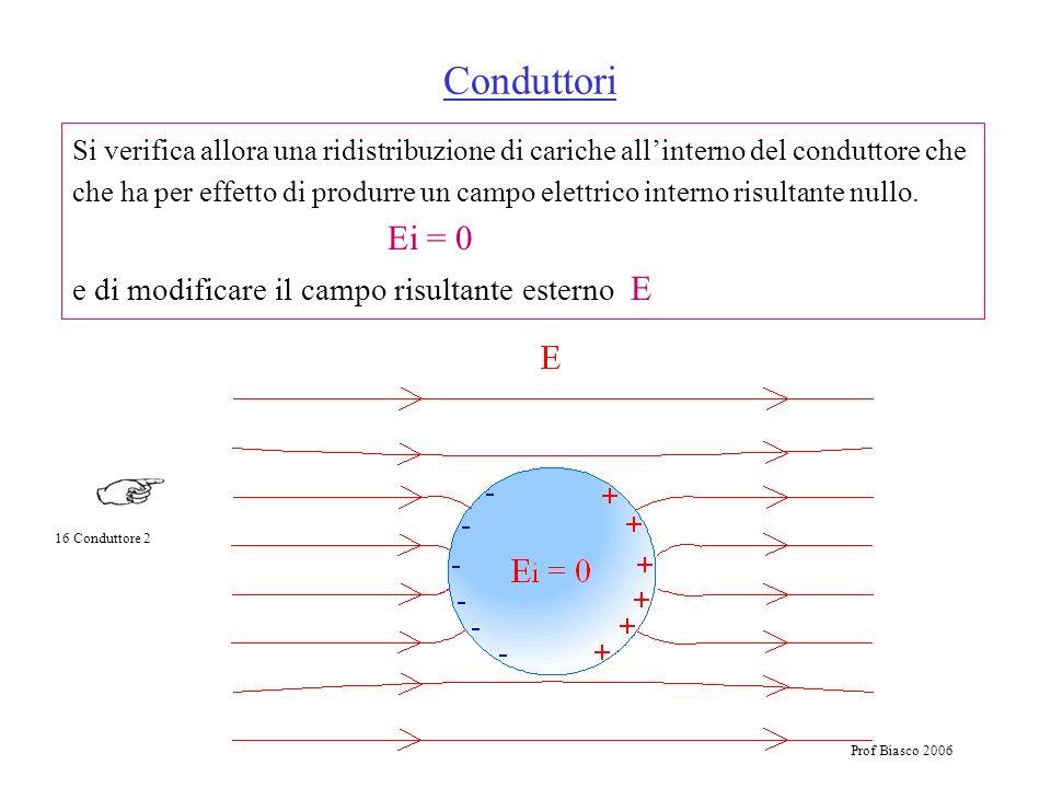 Prof Biasco 2006 Si verifica allora una ridistribuzione di cariche allinterno del conduttore che che ha per effetto di produrre un campo elettrico int