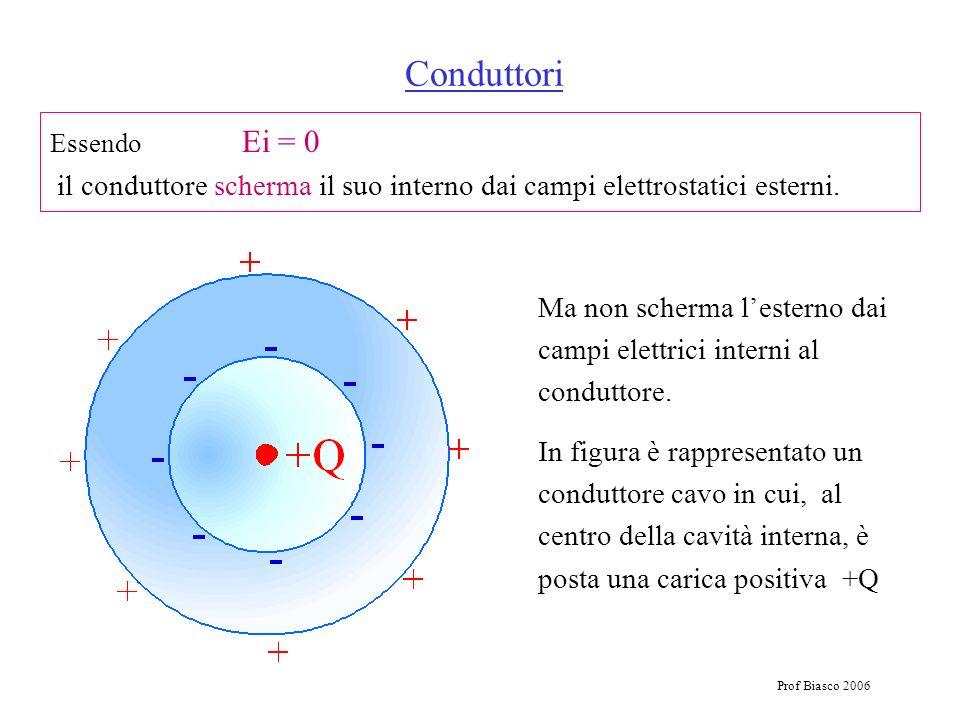 Prof Biasco 2006 Essendo Ei = 0 il conduttore scherma il suo interno dai campi elettrostatici esterni. Ma non scherma lesterno dai campi elettrici int