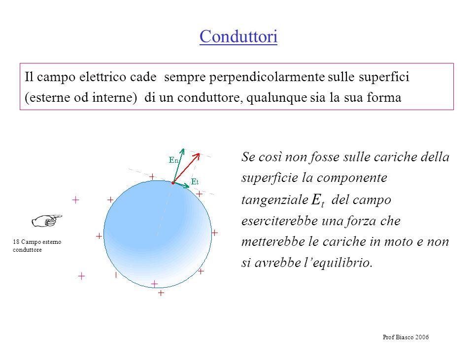 Prof Biasco 2006 Il campo elettrico cade sempre perpendicolarmente sulle superfici (esterne od interne) di un conduttore, qualunque sia la sua forma S