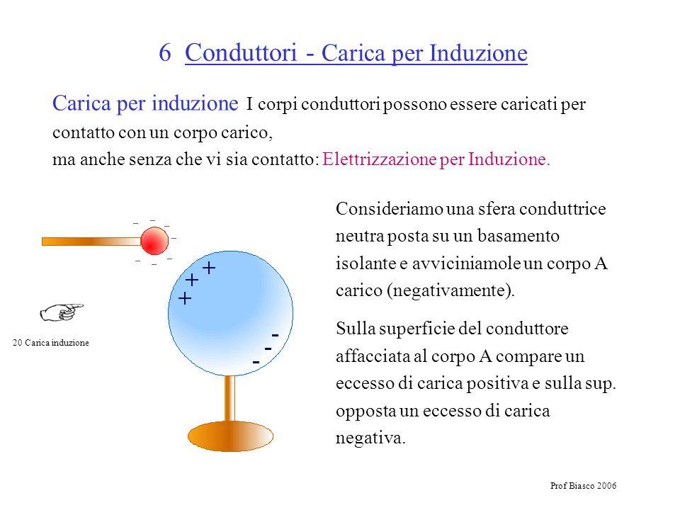Prof Biasco 2006 Carica per induzione I corpi conduttori possono essere caricati per contatto con un corpo carico, ma anche senza che vi sia contatto: