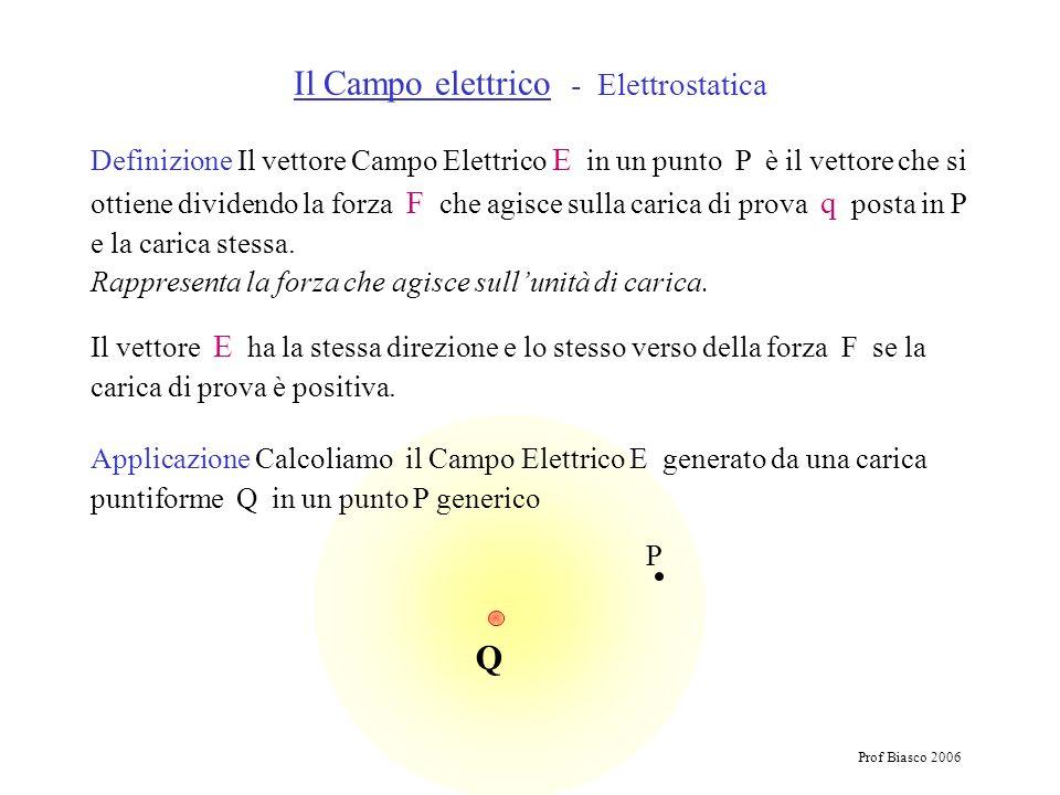 Prof Biasco 2006 Definizione Il vettore Campo Elettrico E in un punto P è il vettore che si ottiene dividendo la forza F che agisce sulla carica di pr