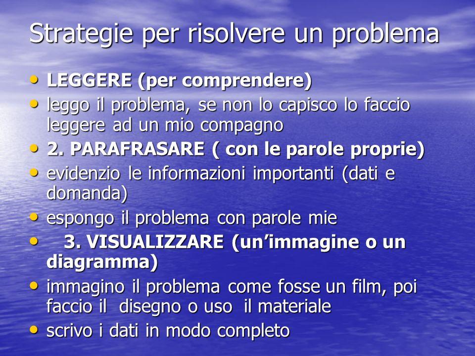 Strategie per risolvere un problema LEGGERE (per comprendere) LEGGERE (per comprendere) leggo il problema, se non lo capisco lo faccio leggere ad un m