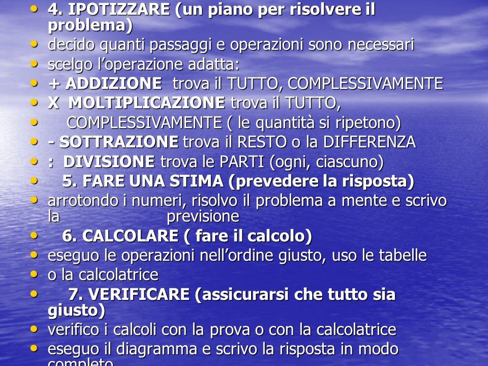 4. IPOTIZZARE (un piano per risolvere il problema) 4. IPOTIZZARE (un piano per risolvere il problema) decido quanti passaggi e operazioni sono necessa