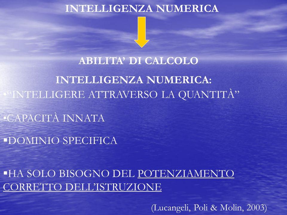 ABILITA DI CALCOLO HA SOLO BISOGNO DEL POTENZIAMENTO CORRETTO DELLISTRUZIONE (Lucangeli, Poli & Molin, 2003) INTELLIGENZA NUMERICA INTELLIGENZA NUMERI