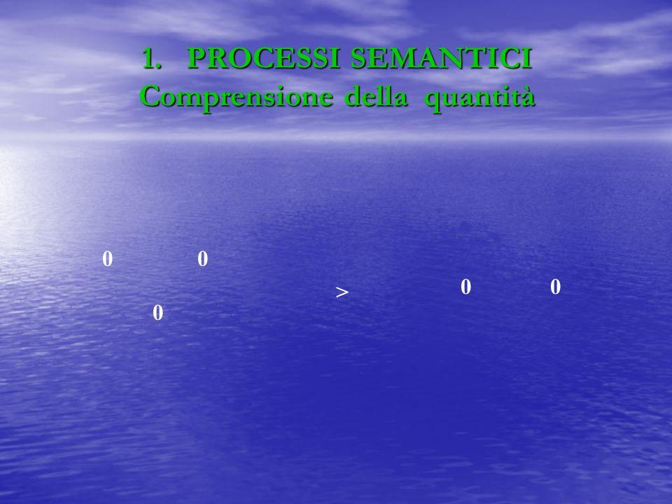 1. PROCESSI SEMANTICI Comprensione della quantità > 0