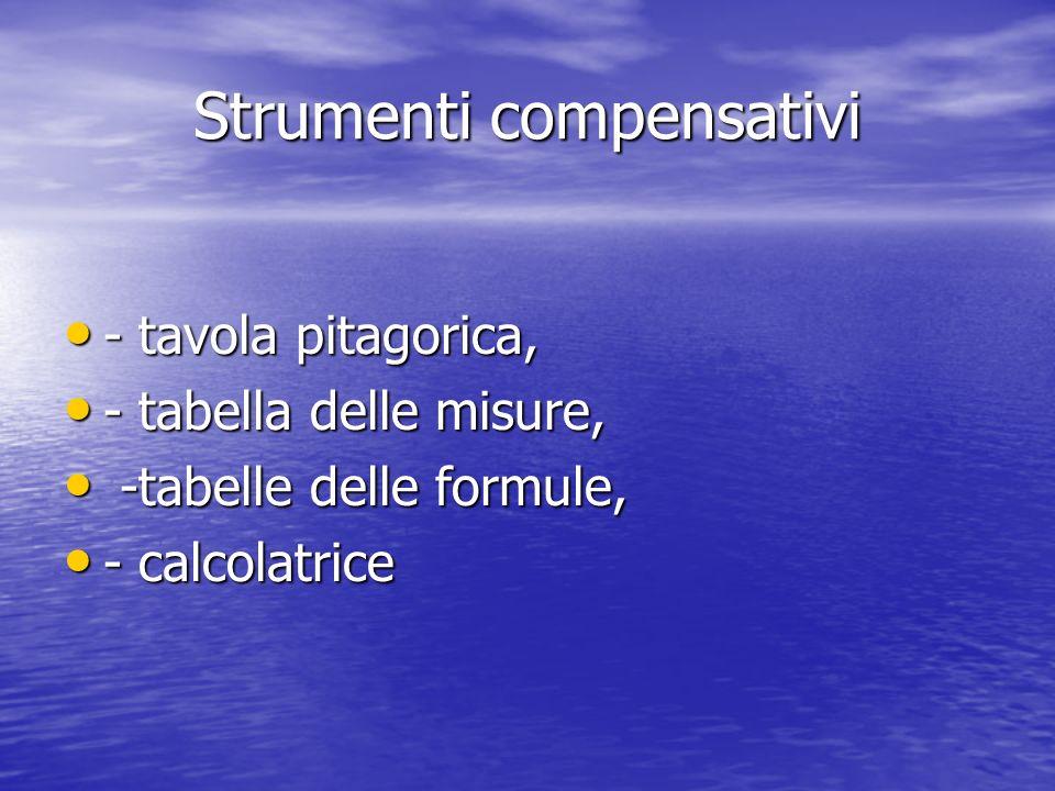 Strumenti compensativi - tavola pitagorica, - tavola pitagorica, - tabella delle misure, - tabella delle misure, -tabelle delle formule, -tabelle dell