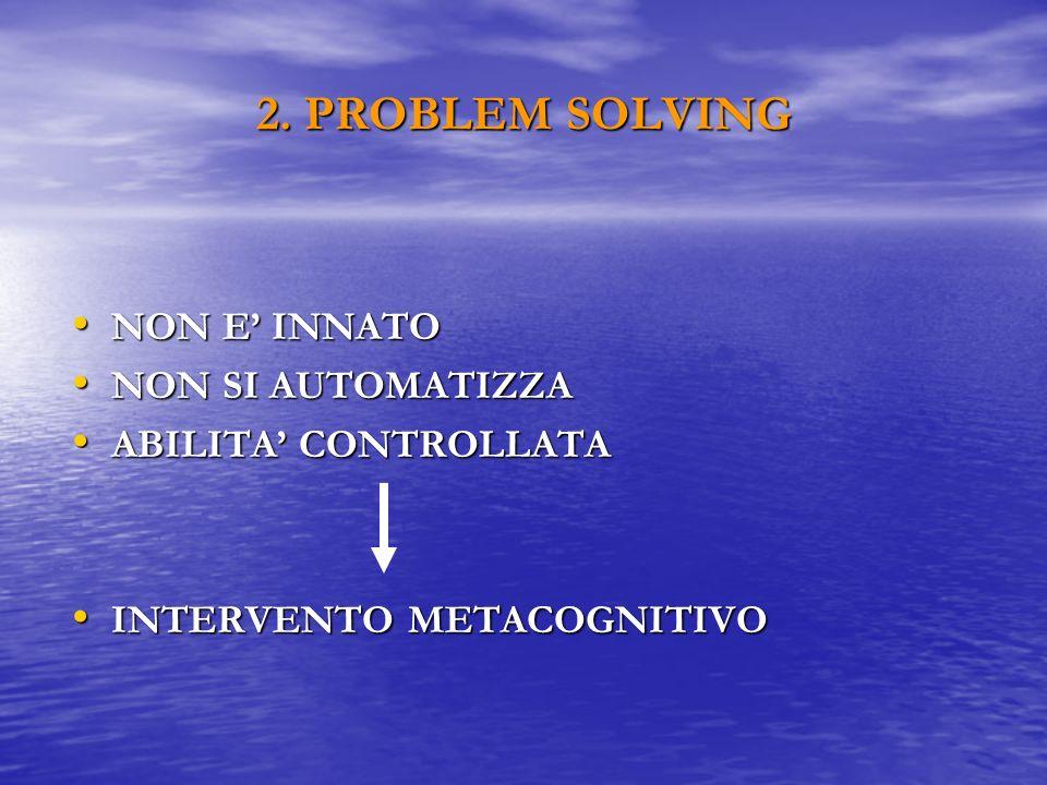 2. PROBLEM SOLVING NON E INNATO NON E INNATO NON SI AUTOMATIZZA NON SI AUTOMATIZZA ABILITA CONTROLLATA ABILITA CONTROLLATA INTERVENTO METACOGNITIVO IN